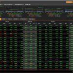 Cổ phiếu cao su tăng điểm tích cực