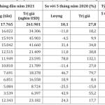 Xuất khẩu cao su sang Đài Loan tăng hơn 132% về giá trị