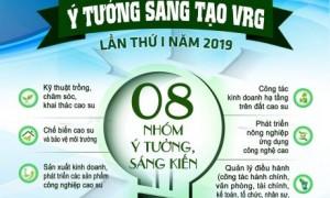 HÌNH MỚI - THAY